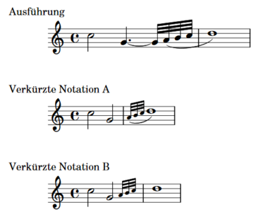 Notation2.png